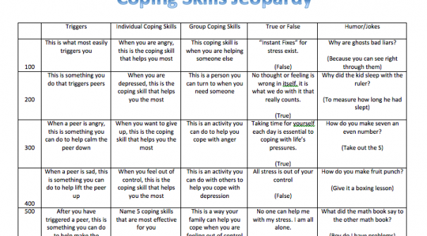 Self Care Jeopardy for Adults – Fun Competition via Zoom.